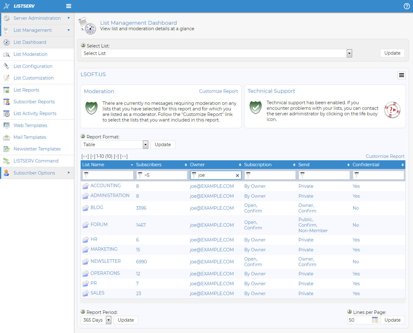 LISTSERV List Owner Dashboard